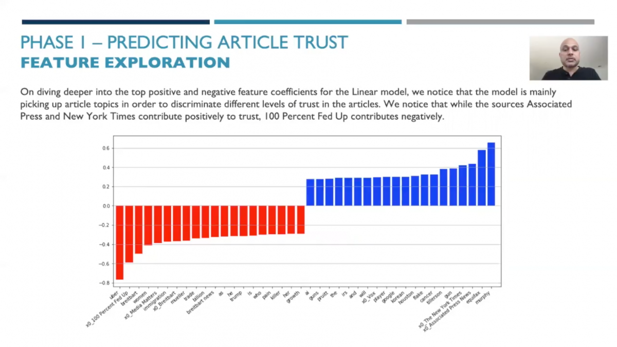 Bloomberg: Assessing the Trustworthiness of News Articles