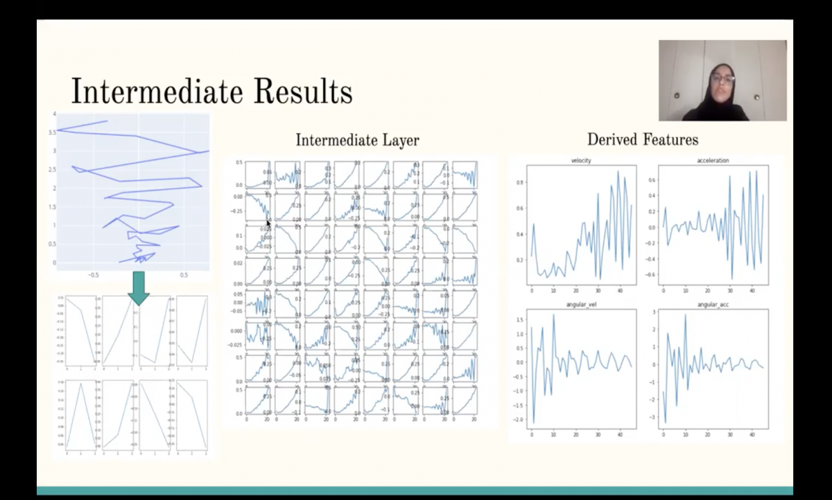 General Electric: Clustering of Spatio-Temporal Trajectories for Asset Tracking